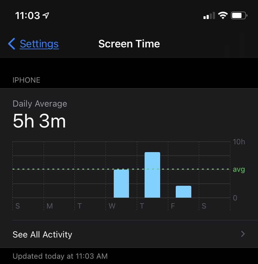 Screen time on an IPhone