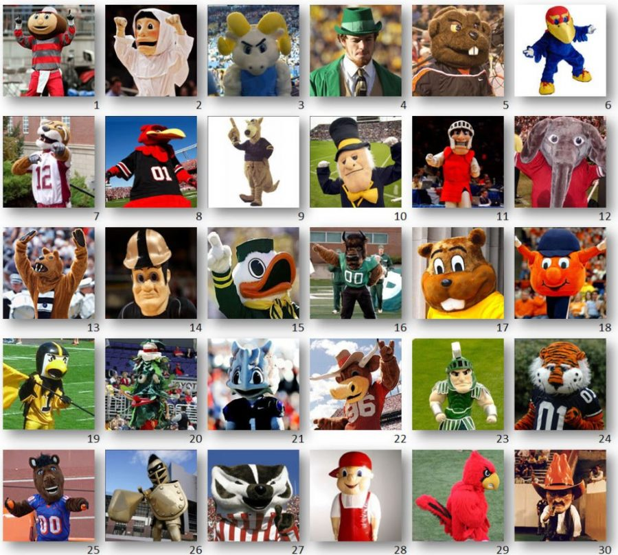 The Absolute Best College Football Mascots