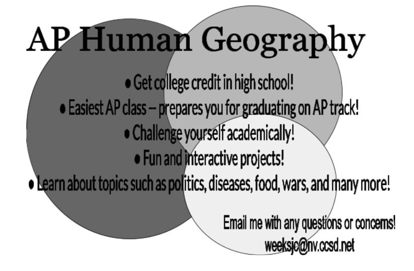 AP+Human+Geography