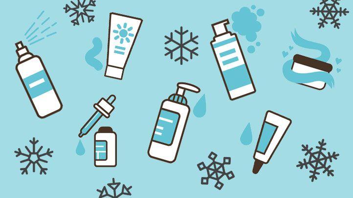 Teens Guide to Skincare