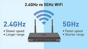 These are the changes being made to the WiFi for the new school year.