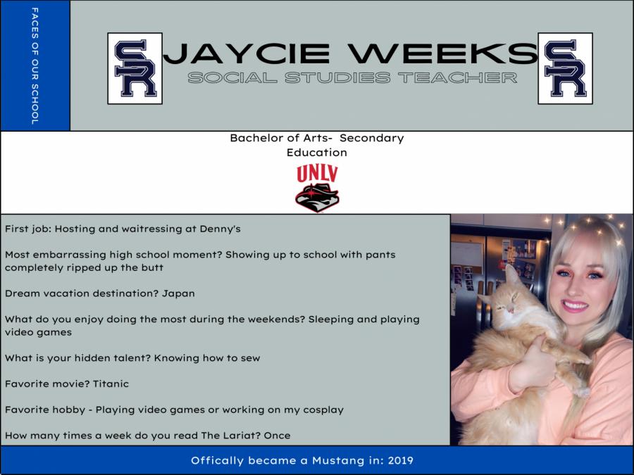 Jaycie+Weeks